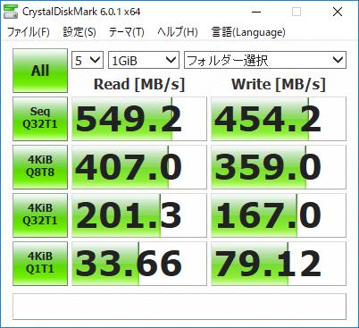 メモリ16GとSSD化時